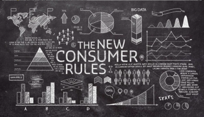 The New Consumer Rules