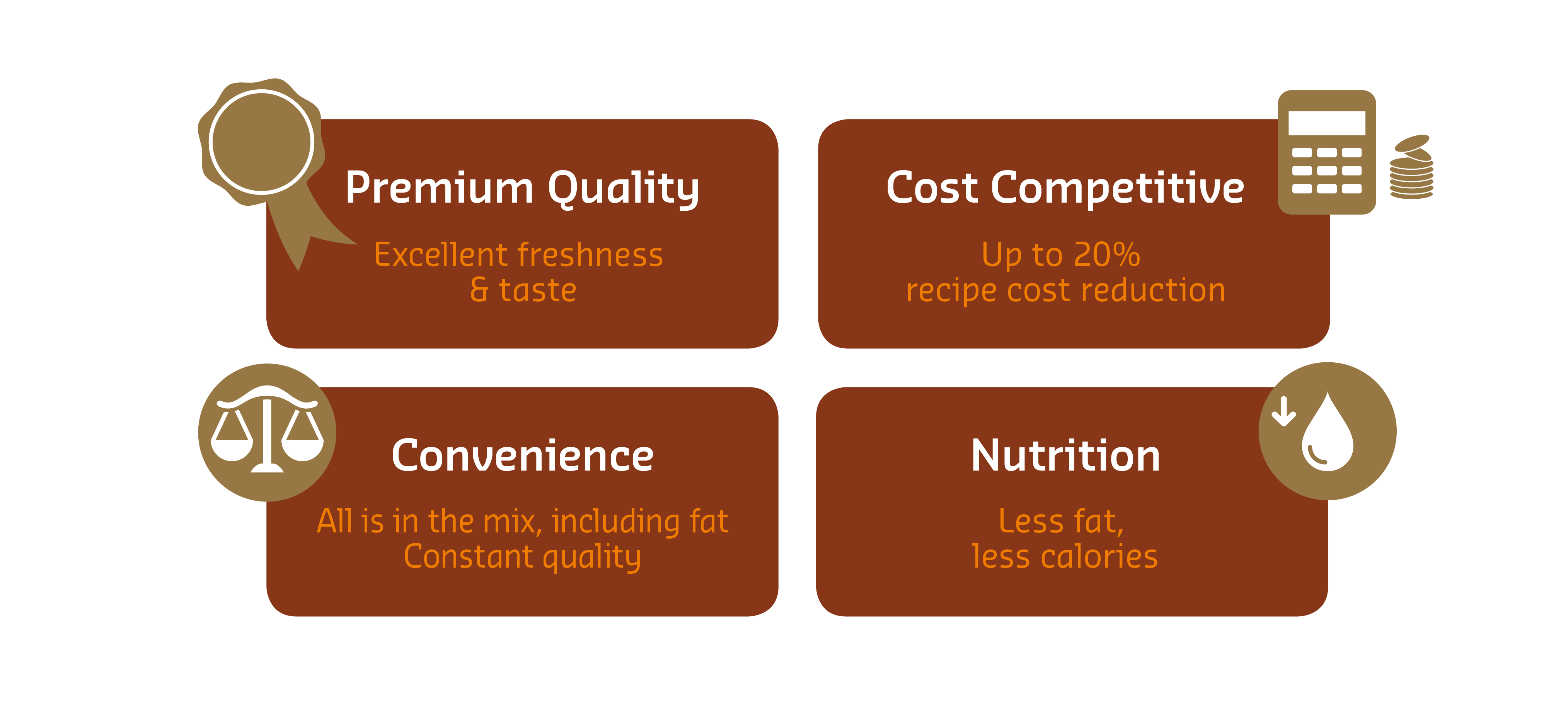 Puraslim: premium quality at lower cost